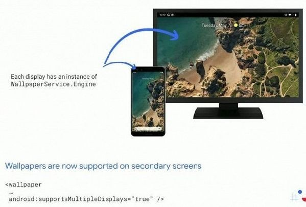 Новые подробности о настольном режиме в Android 10 Q