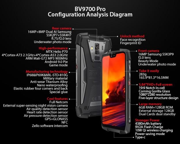 Будь первым, кто закажет смартфон Blackview BV9700 Pro на Indiegogo со скидкой в 0
