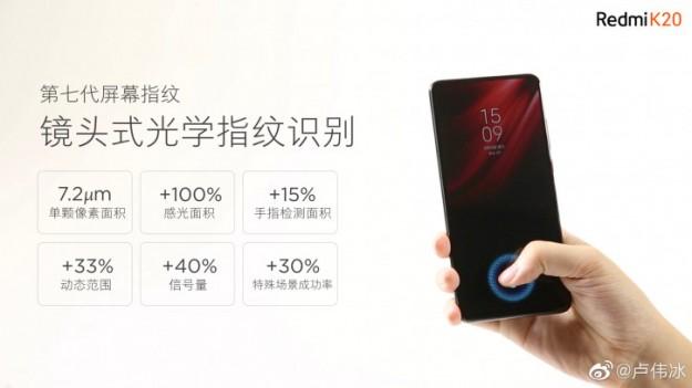 Официально: Redmi K20 получит экранный сканер пальца нового поколения