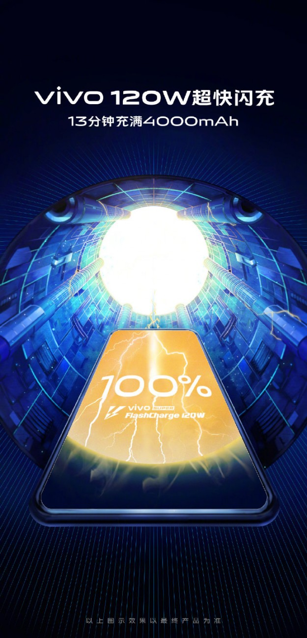 Vivo готовит сверхбыструю зарядку 120W: 4000 мАч за 13 минут