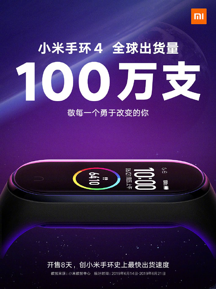 Xiaomi Mi Band 4 – самый продаваемый спортивный браслет компании