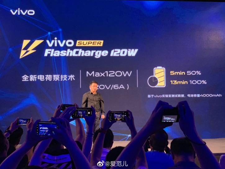 Анонс Vivo Super FlashCharge 120W: зарядка смартфона за время перекуса