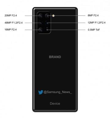 Новые подробности по смартфону Sony Xperia с шестью камерами