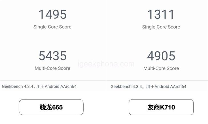 Xiaomi CC9e уничтожил Huawei Nova 4e во всех бенчмарках