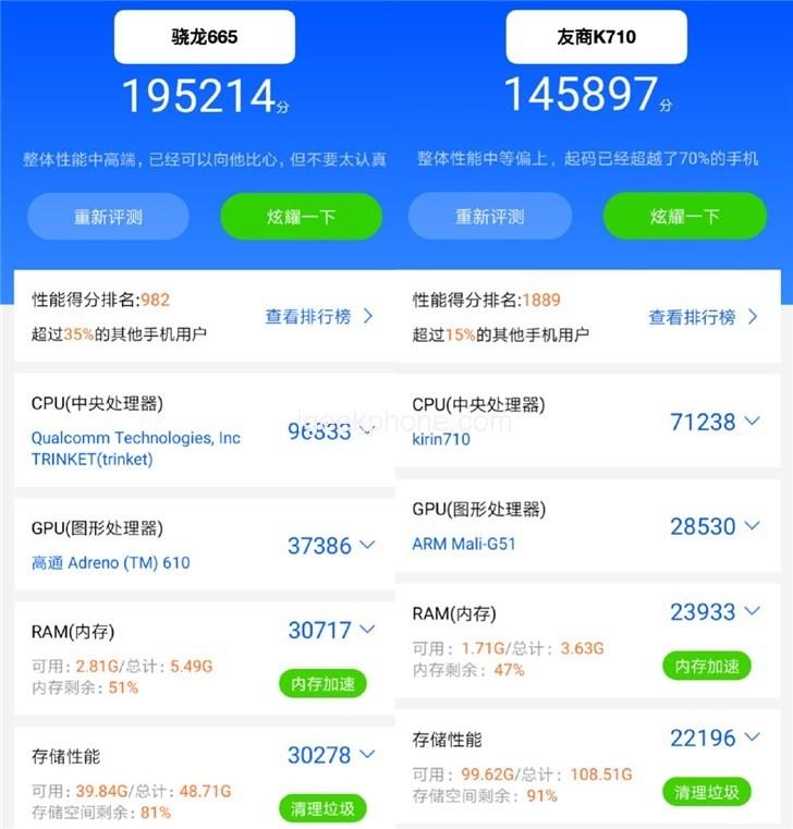 Xiaomi CC9e уничтожил Huawei Nova 4e во всех тестах производительности