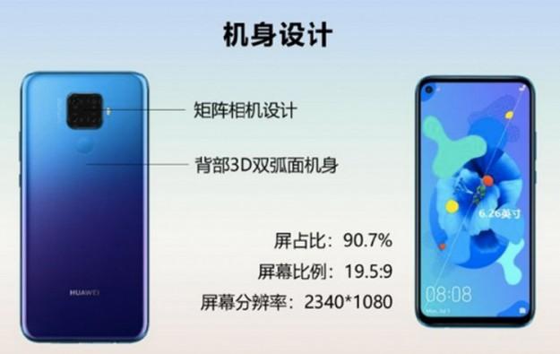 Huawei Nova 5i Pro возглавил ИИ-бенчмарк, опередив все флагманы на Snapdragon 855