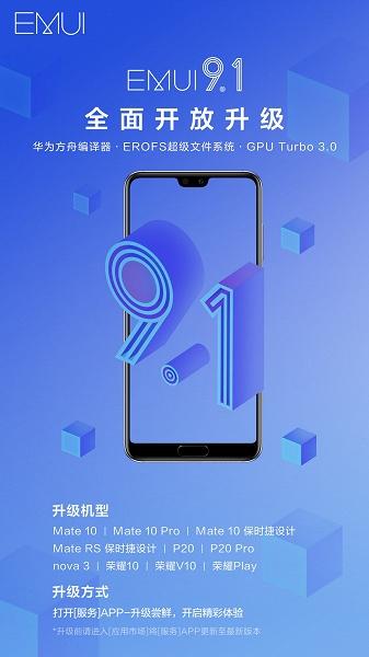 Прошивка EMUI 9.1 доступна еще для 10 смартфонов Huawei и Honor