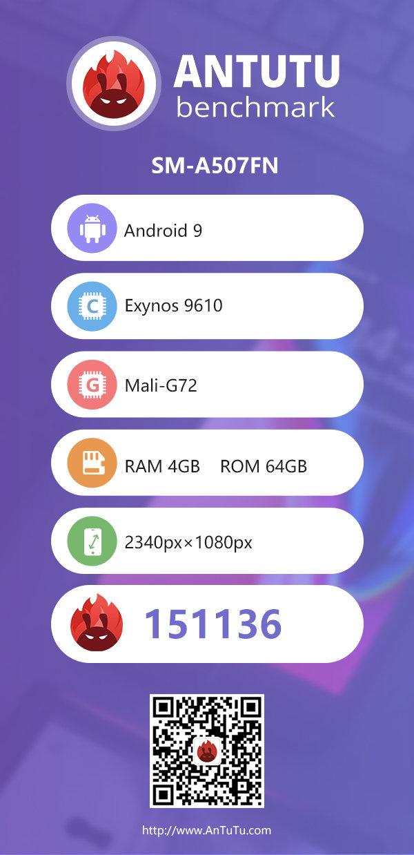 Samsung Galaxy A50s: характеристики из AnTuTu