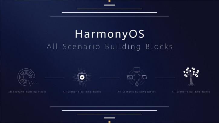 Прямая трансляция анонса Honor Vision – первого девайса на Harmony OS