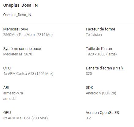 OnePlus TV получит неизвестный чипсет MediaTek  (характеристики)