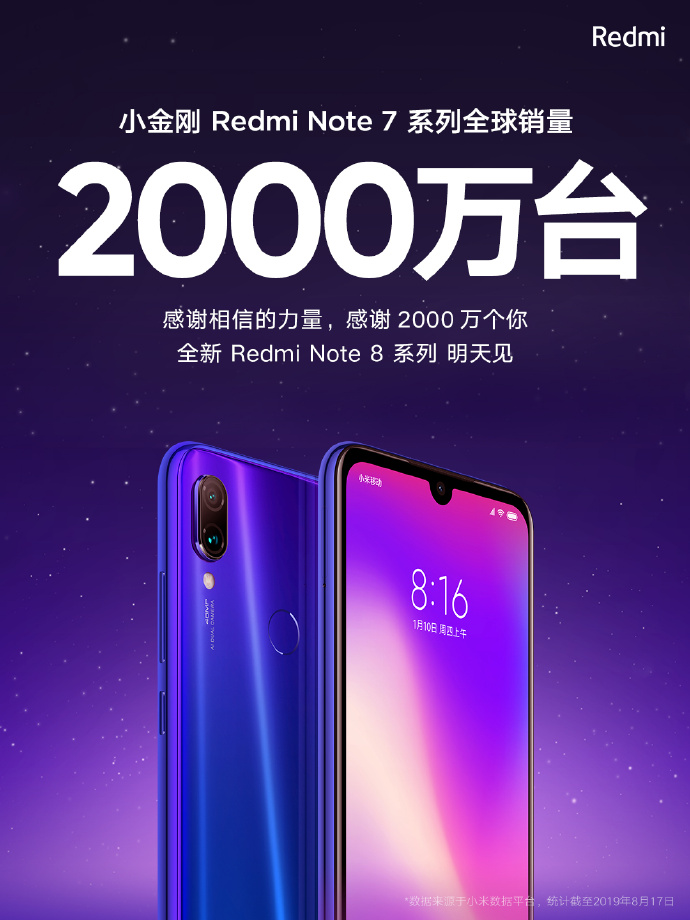 Redmi Note 7 бьет рекорды: 20 млн до премьеры Redmi Note 8