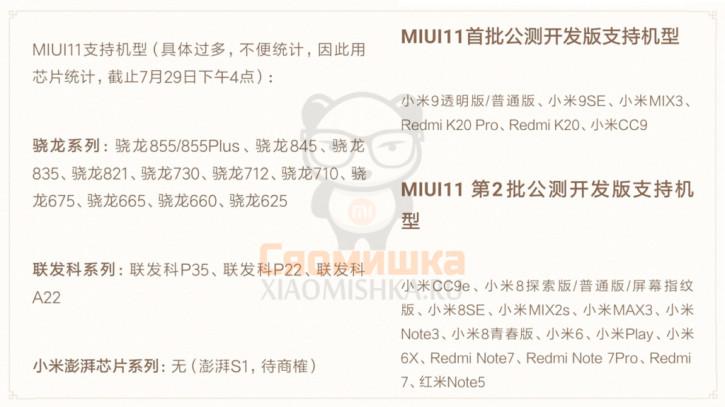Xiaomi представит MIUI 11 вместе с Redmi Note 8 в августе