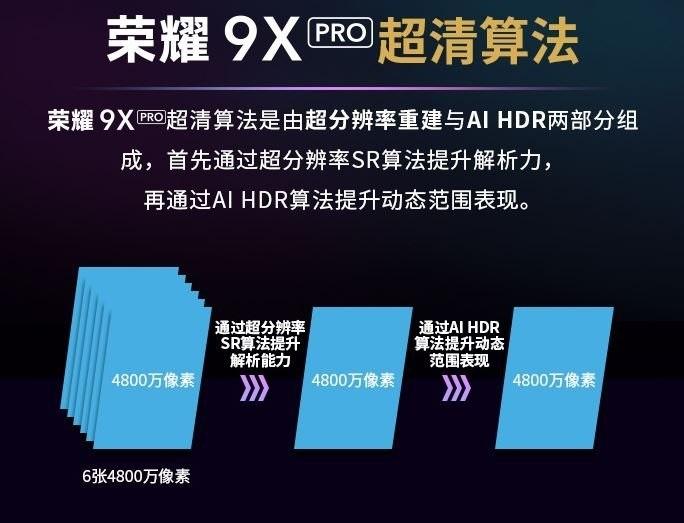 Honor 9X Pro получит важное обновление камеры