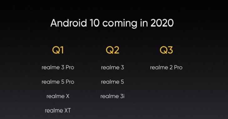 Realme обновит восемь смартфонов до Android 10