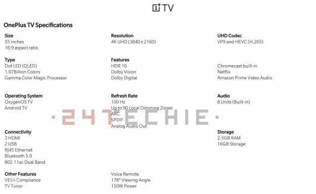 OnePlus TV Q1 и Q1 Pro: цена, живые фото и технические подробности