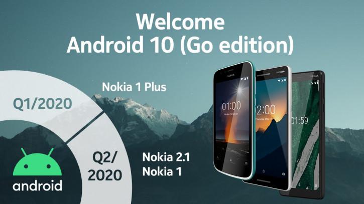 HMD назвала сроки обновления своих смартфонов до Android 10 Go Edition