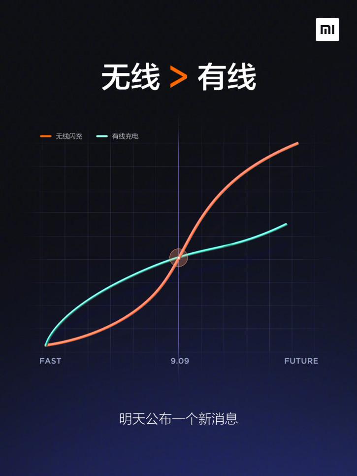 Xiaomi собирается сделать беспроводную зарядку быстрее проводной