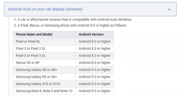 Смартфоны Samsung смогут подключаться к медиасистемам Android Auto беспроводным способом