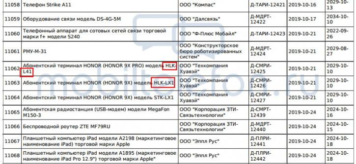 Honor 9X и 9X Pro на Kirin 810 сертифицированы в России