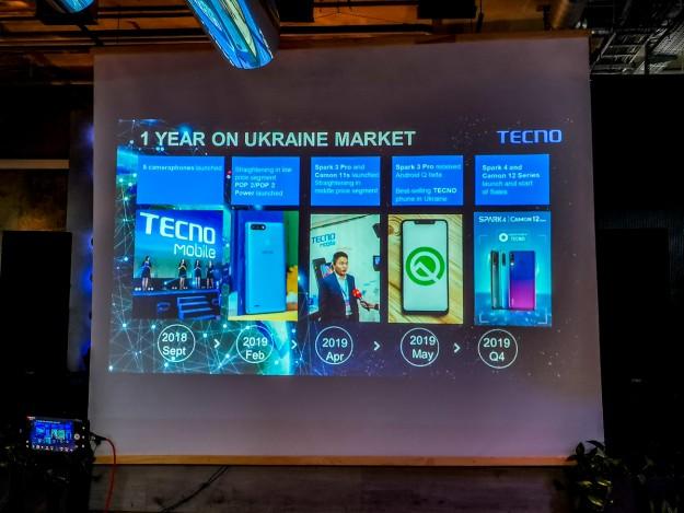 «Думай глобально, действуй локально» от TECNO: кастомизация передовых технологий на местных рынках