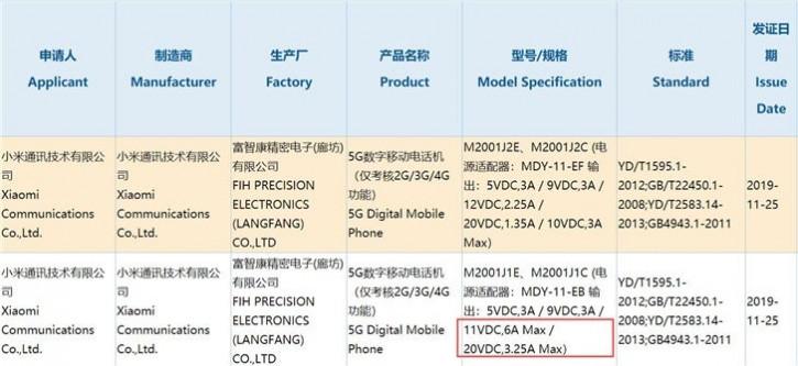 Xiaomi Mi 10 выйдет в двух версиях и удивит скоростью зарядки