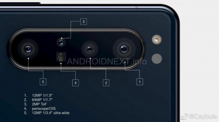 Флагманский Sony Xperia 1.1 интригует характеристиками камер