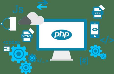 Веб разработка на PHP