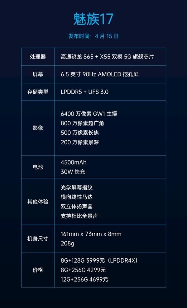 Все спецификации и цена Meizu 17 оказались в Сети за неделю до анонса