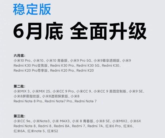 Полный список смартфонов, которые Xiaomi обновятся до MIUI 12