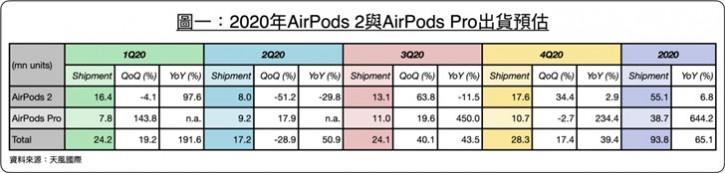 Apple может забрать наушники из стандартной комплектации iPhone 12