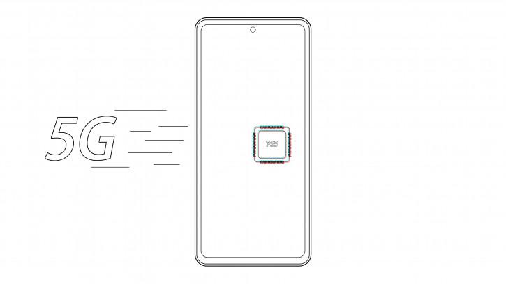 OnePlus Z не получит MediaTek Dimensity 1000