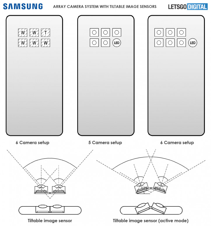 6 независимых подвижных модулей камер: новая смелая разработка Samsung