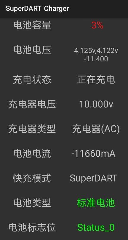 100-Вт зарядка может быть представлена уже в июле, но не от Xiaomi