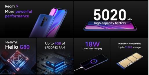 Xiaomi представляет новых королей начального уровня Redmi 9 всего за 2999 гривен