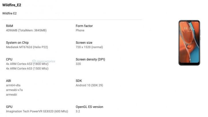 Раскрыты характеристики и внешний вид доступного HTC Wildfire E2