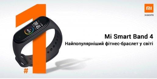 Полная история и эволюция Xiaomi Mi Band