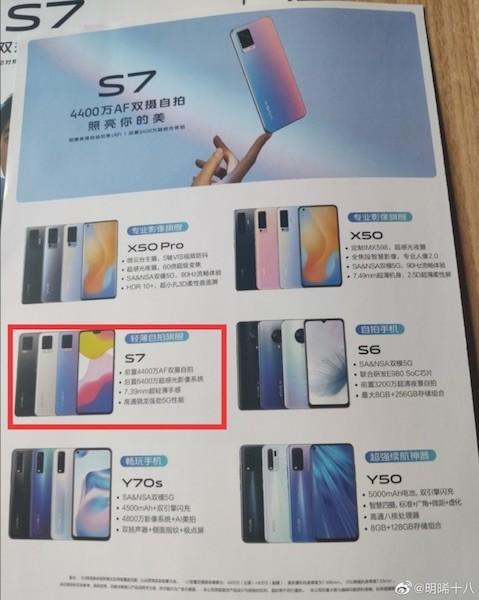 Выяснились новые подробности о готовящемся селфи-флагмане Vivo S7