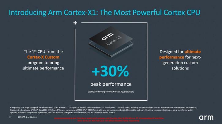 ARM и AMD сделают Exynos лучшим чипсетом на мобильном рынке