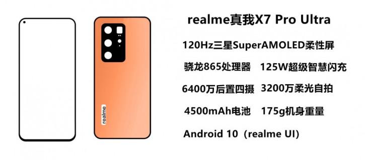 """Неожиданно раскрыт Realme X7 Pro Ultra с ультимативным """"железом"""""""