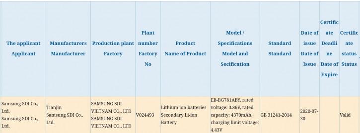 Подтверждена одна из важных характеристик Samsung Galaxy S20 Lite