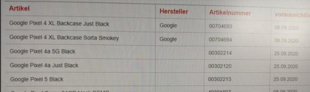 Дата релиза Google Pixel 5 и 4a 5G от европейского оператора
