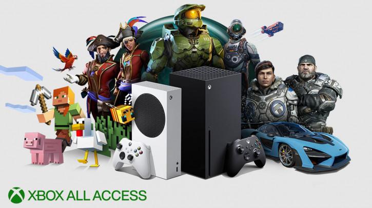 Цена, предзаказ и дата релиза Microsoft Xbox Series X и Series S