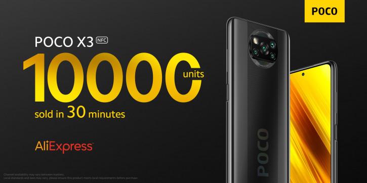 Xiaomi отчиталась о впечатляющих стартовых продажах Poco X3