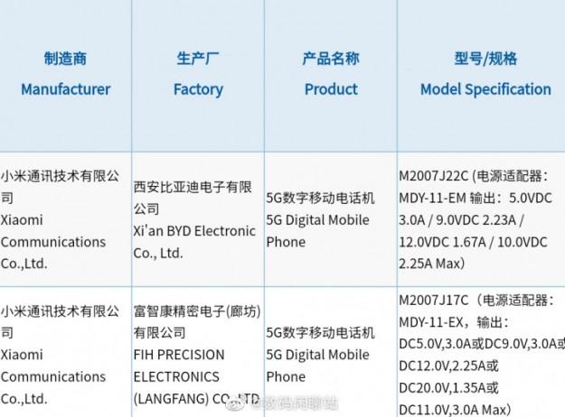 Новая линейка Redmi Note 10 порадует скоростью зарядки