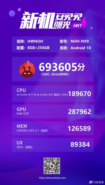 Настоящий топ: новейший чипсет Kirin 9000 прошёл тестирование AnTuTu