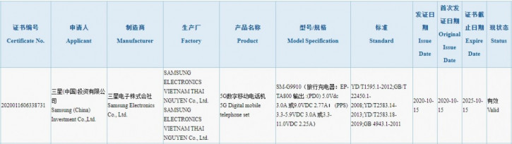 Samsung не собирается увеличивать скорость зарядки Galaxy S21