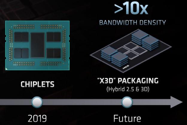 TSMC поможет Google и AMD создавать чипы с трёхмерной компоновкой