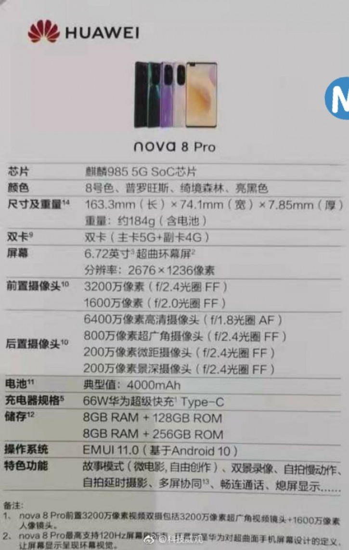 """Huawei Nova 8 и 8 Pro во всех подробностях на """"официальной"""" брошюре"""