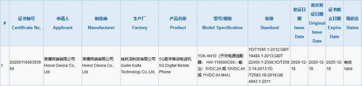 Nova 8 Pro, ты ли это? Новые детали о флагманском Honor V40