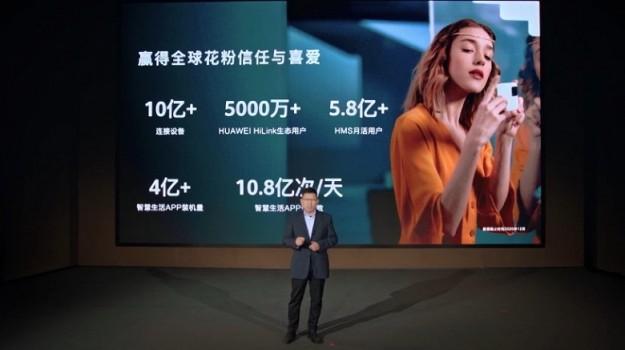 В экосистему Huawei входит уже 1 миллиард устройств
